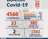 Novo Boletim Epidemiológico diário da Covid-19 no Município de Óbidos.