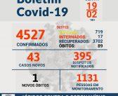 Boletim Epidemiológico diário e semanal da Covid-19 no Município de Óbidos.